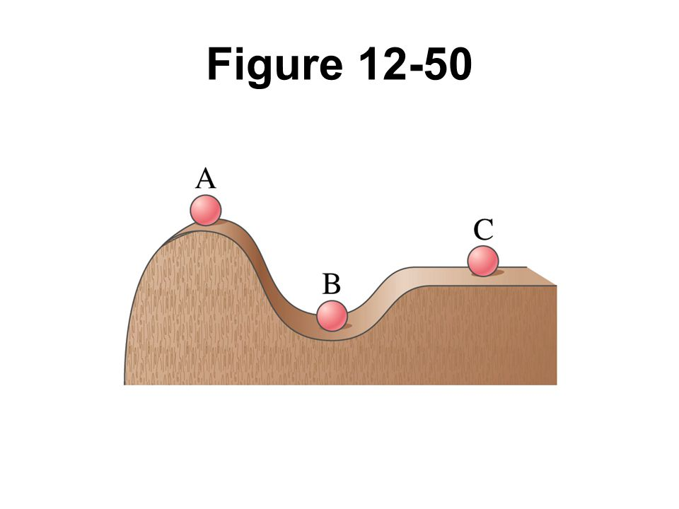 Figure 12-50 Question 13.