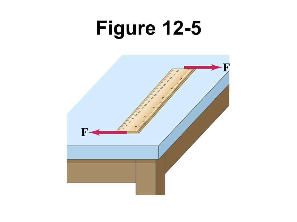 Figure 12-5