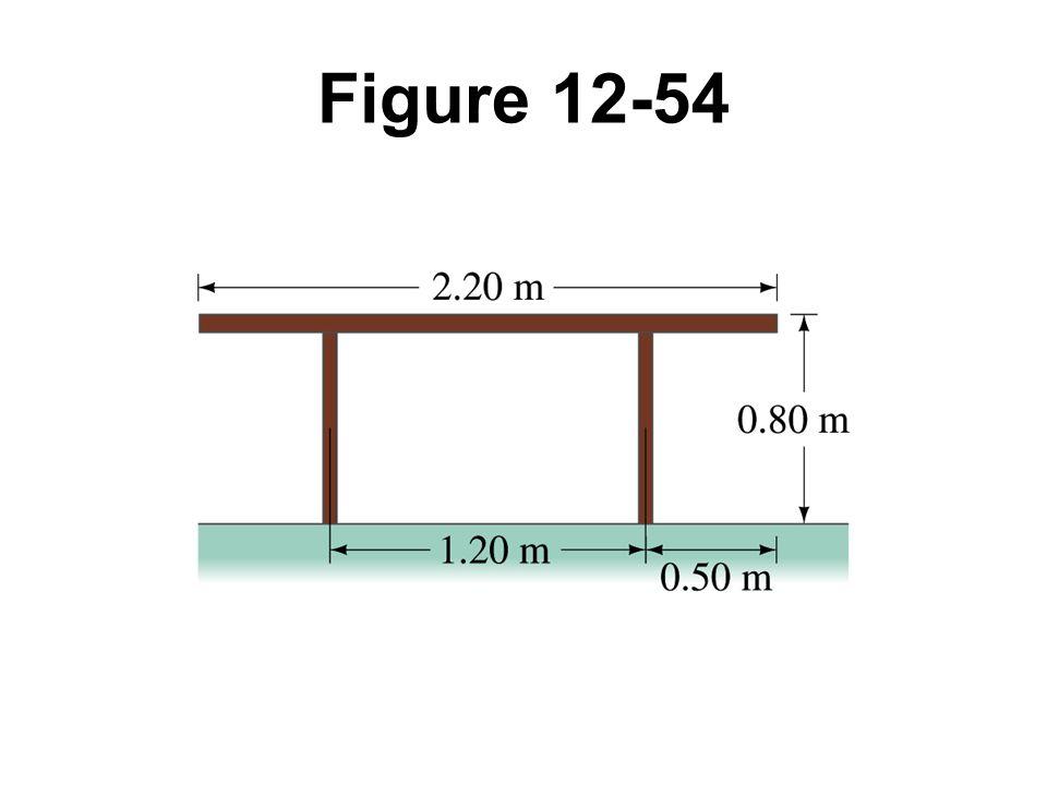 Figure 12-54 Problem 9.
