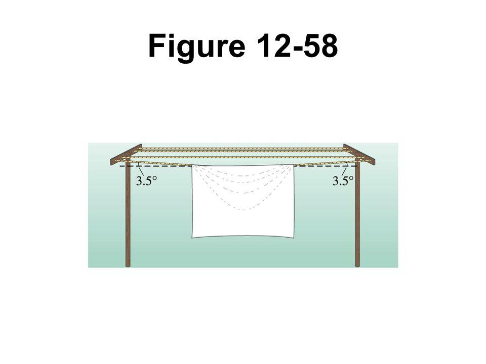 Figure 12-58 Problem 14.