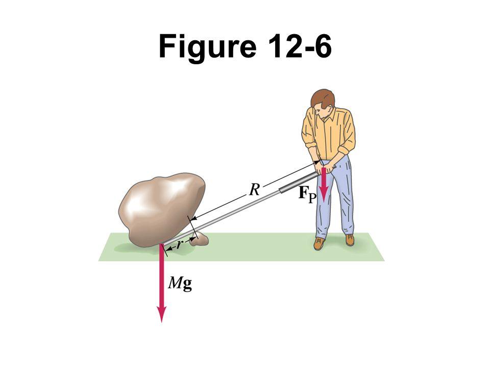 Figure 12-6 Example 12-3.