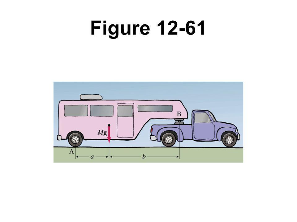 Figure 12-61 Problem 17.