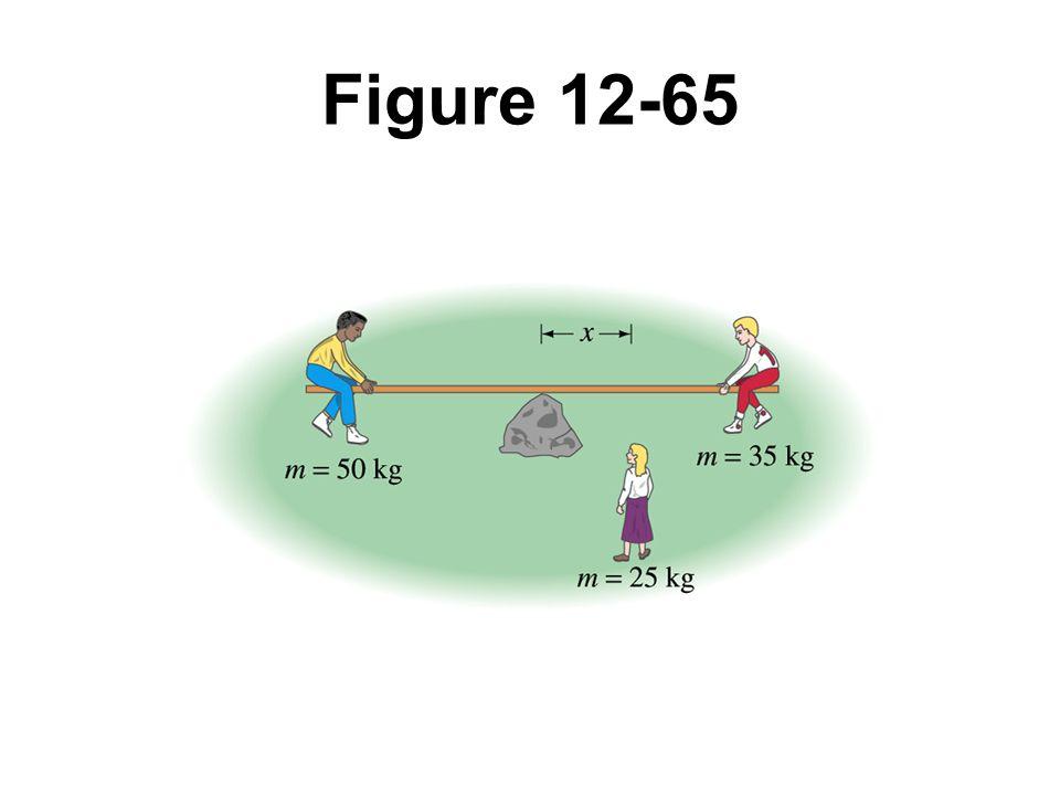 Figure 12-65 Problem 22.