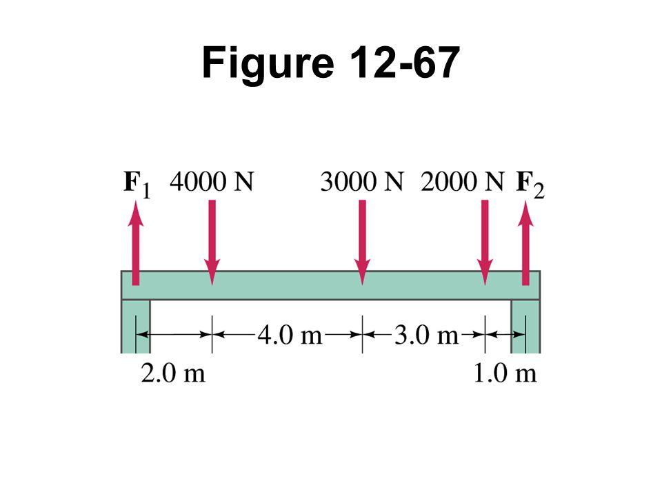 Figure 12-67 Problem 25.