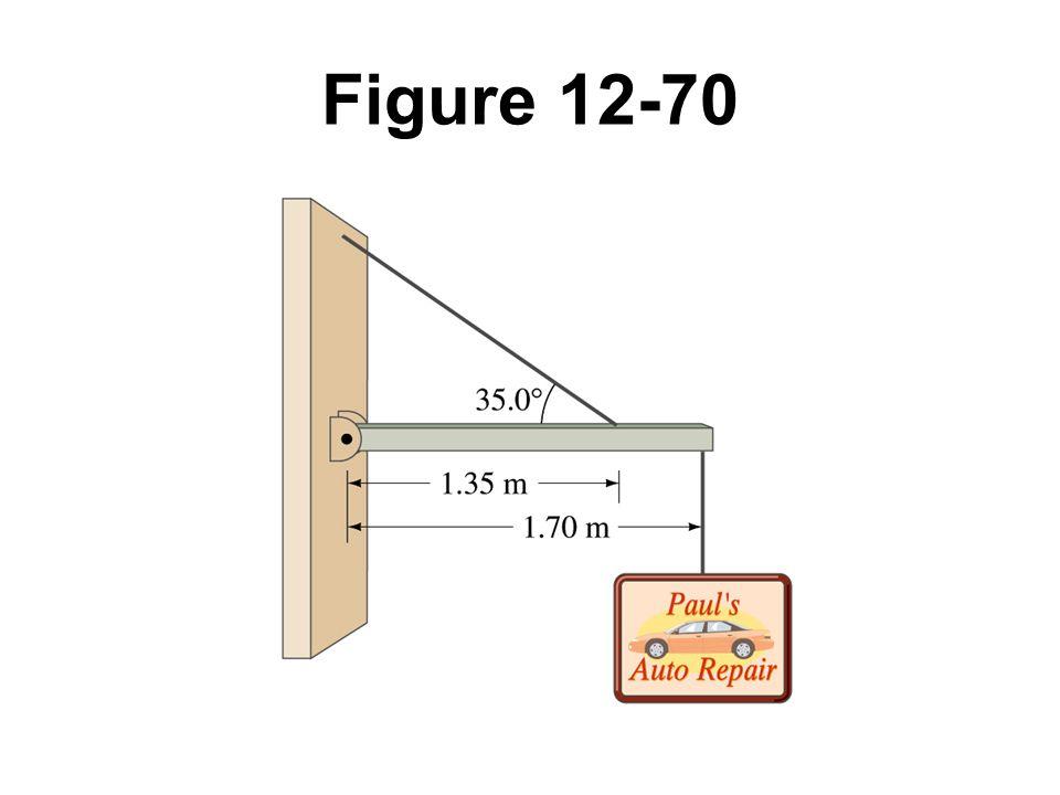 Figure 12-70 Problem 30.