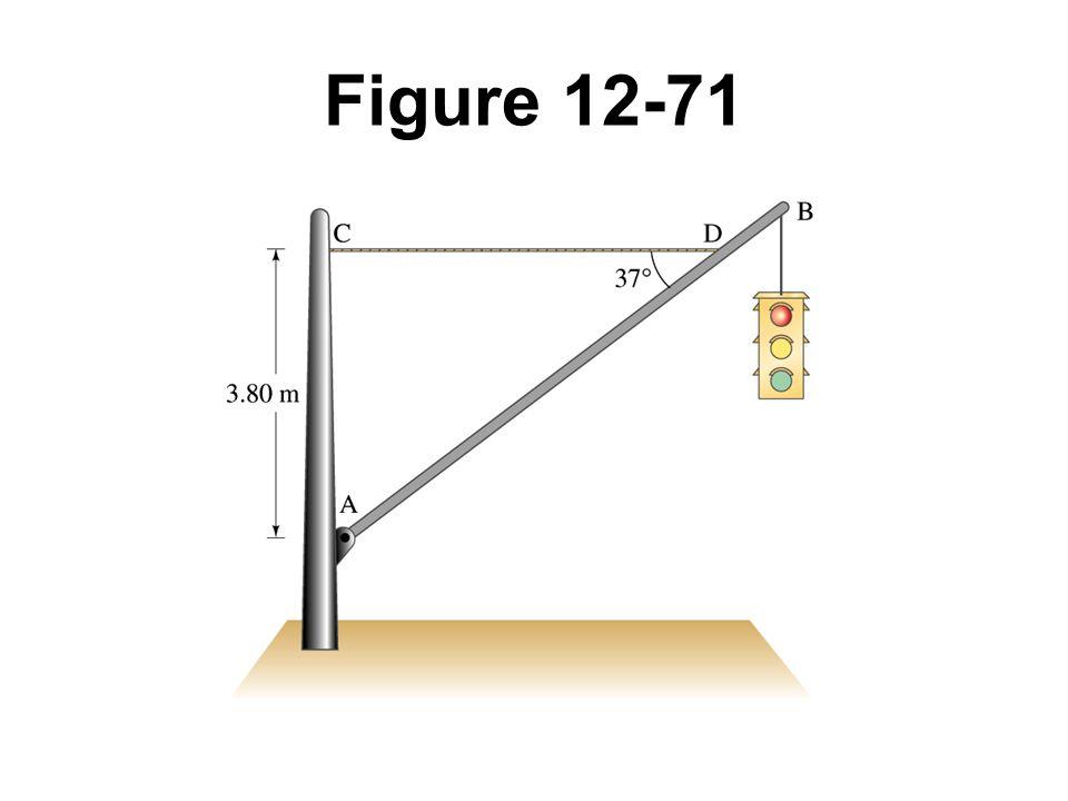 Figure 12-71 Problem 31.