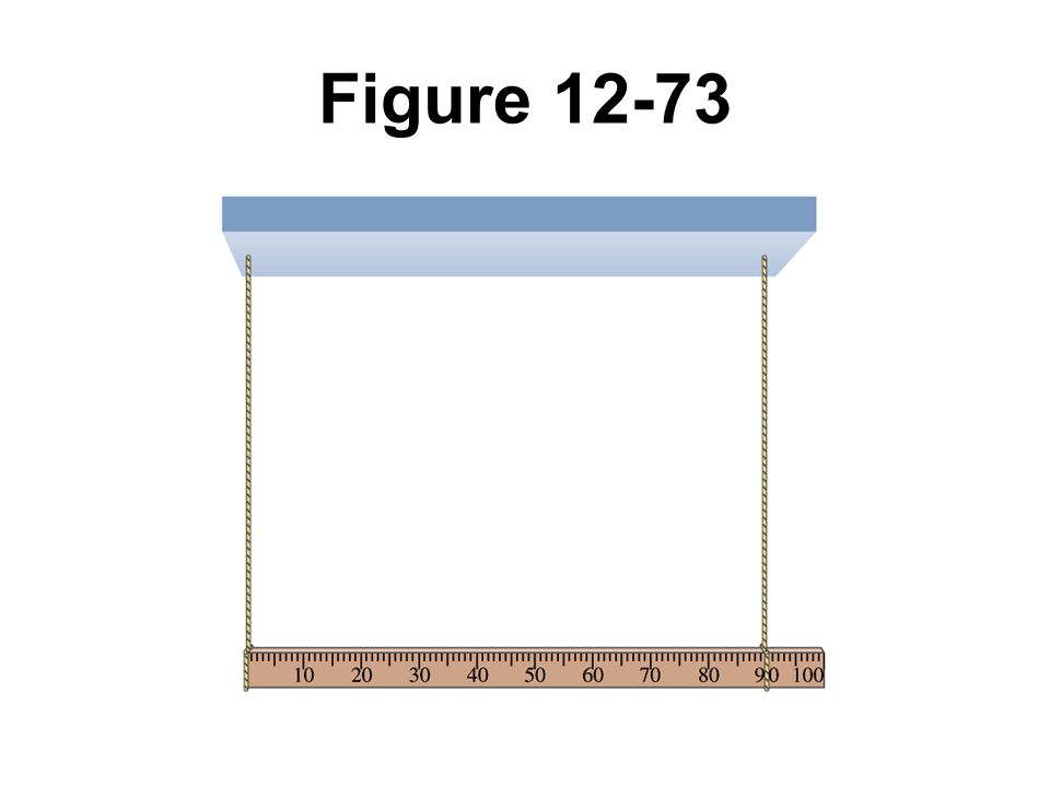 Figure 12-73 Problem 33.