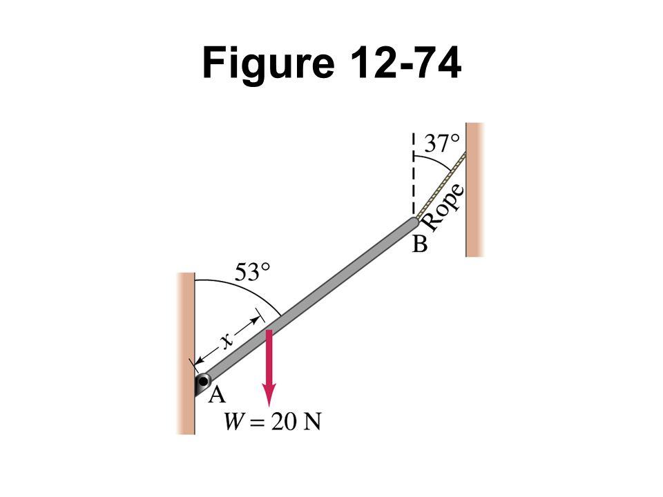 Figure 12-74 Problem 34.