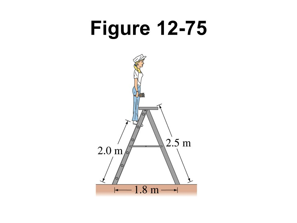 Figure 12-75 Problem 37.