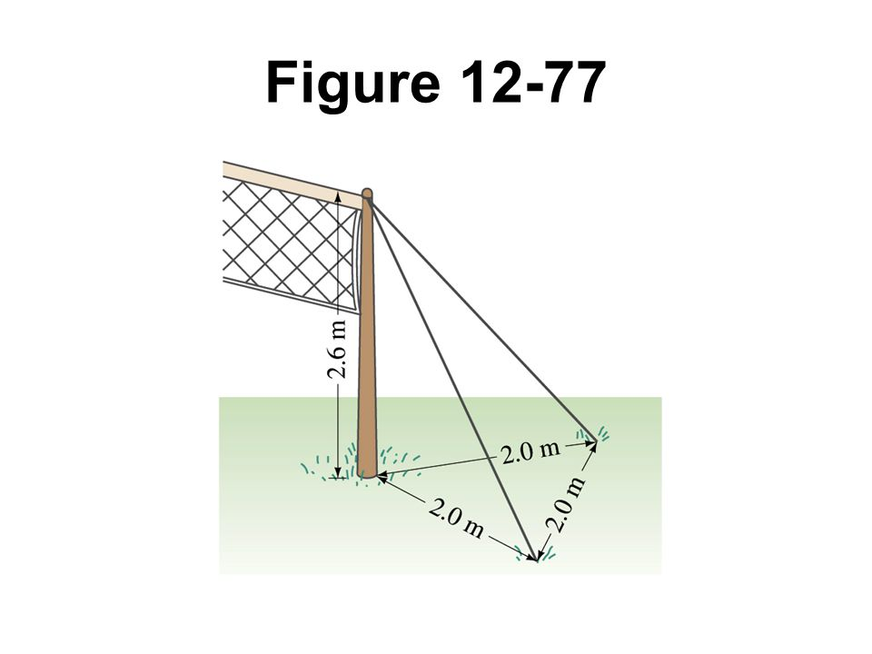 Figure 12-77 Problem 39.