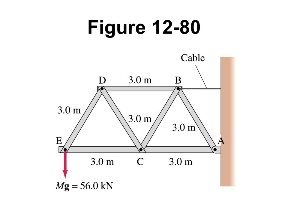 Figure 12-80 Problem 61.