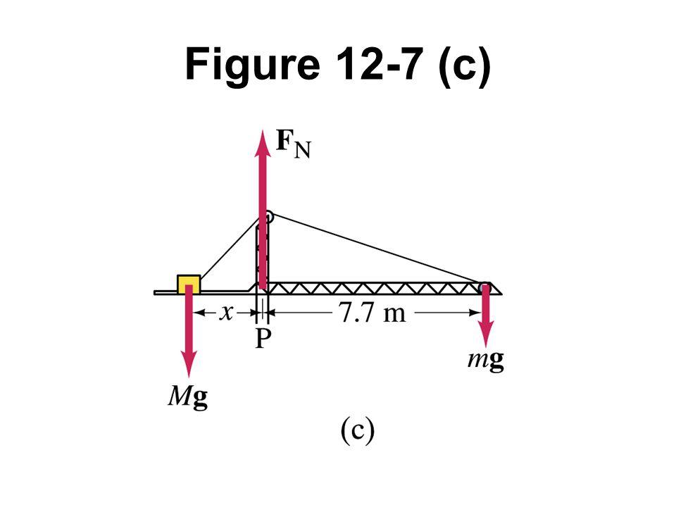 Figure 12-7 (c) Example 12-4