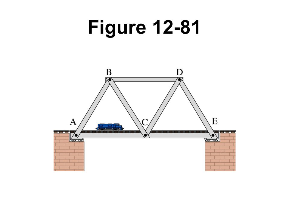 Figure 12-81 Problem 64.