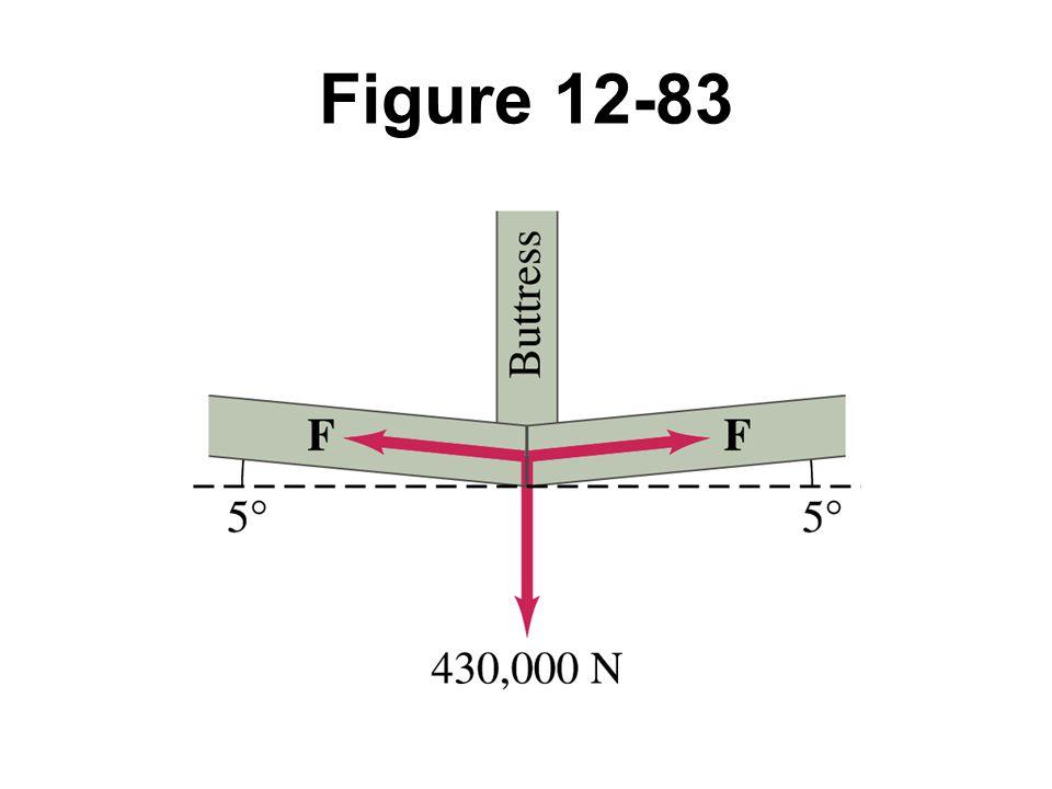 Figure 12-83 Problem 68.