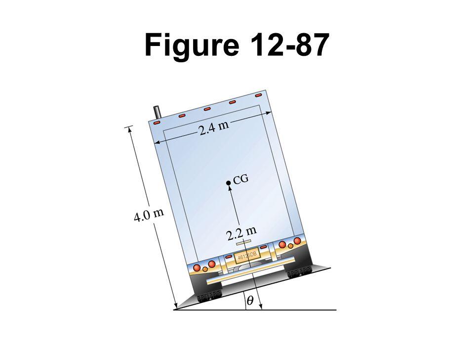 Figure 12-87 Problem 73.