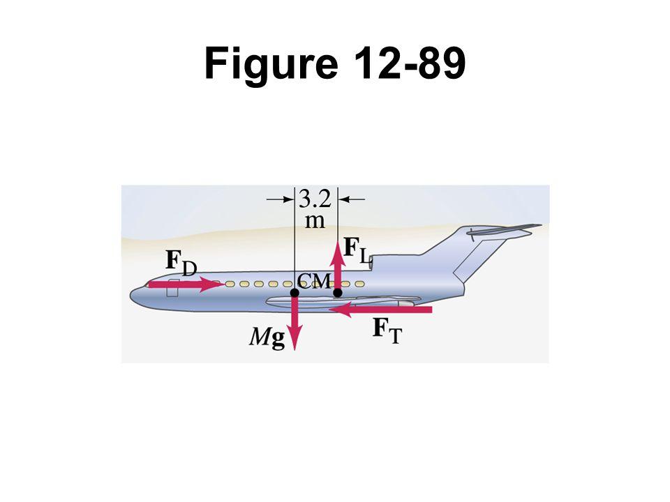 Figure 12-89 Problem 79.