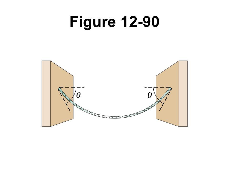 Figure 12-90 Problem 80.