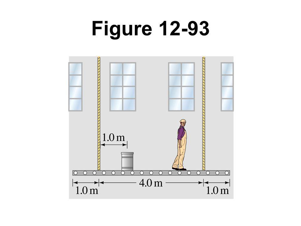 Figure 12-93 Problem 87.