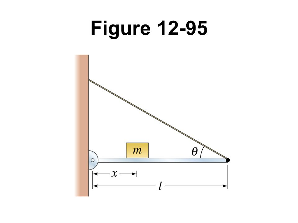 Figure 12-95 Problem 90.