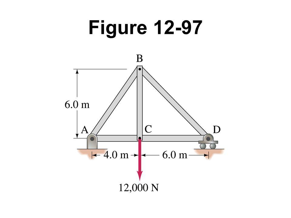 Figure 12-97 Problem 92.