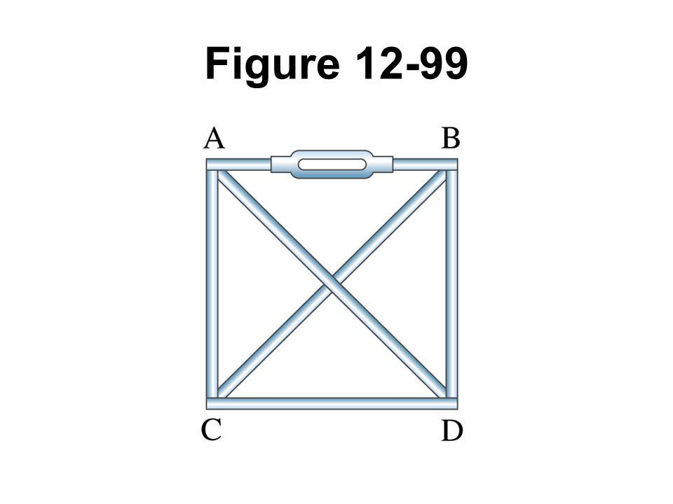 Figure 12-99 94