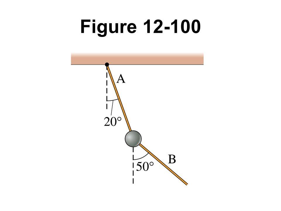Figure 12-100 Problem 95.