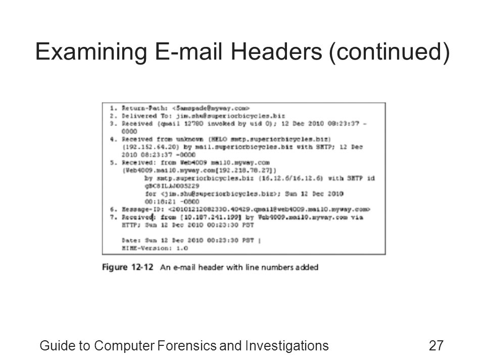 Examining E-mail Headers (continued)