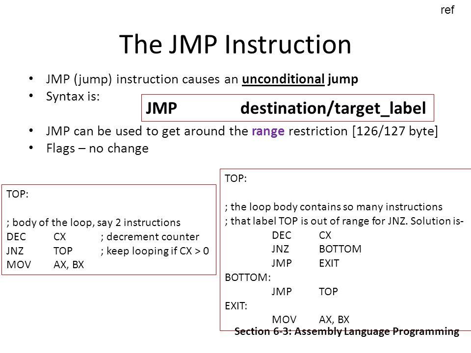 The JMP Instruction JMP destination/target_label