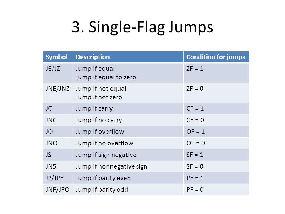 3. Single-Flag Jumps Symbol Description Condition for jumps JE/JZ