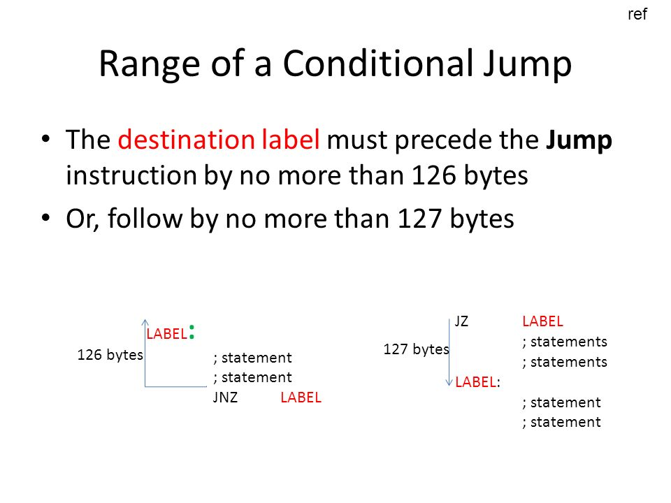 Range of a Conditional Jump