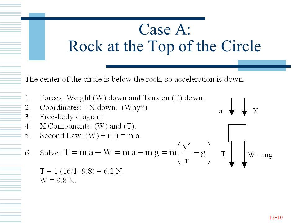 Case A: Rock at the Top of the Circle