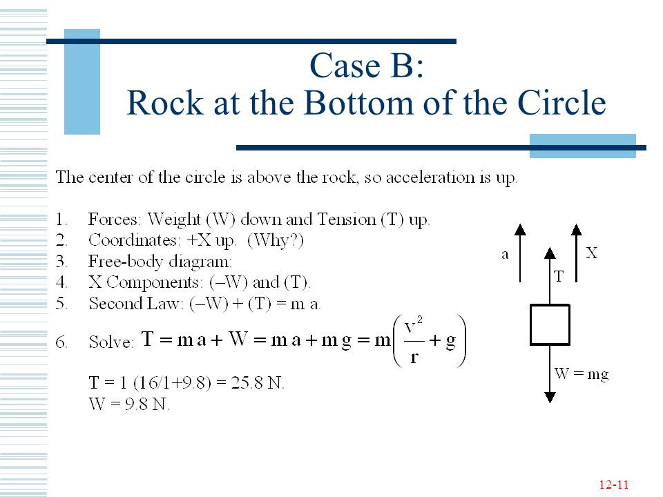 Case B: Rock at the Bottom of the Circle