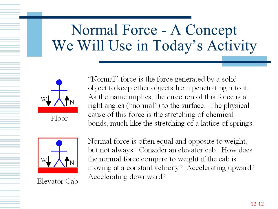 Normal Force - A Concept We Will Use in Today's Activity