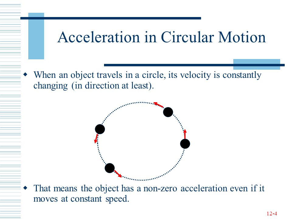 Acceleration in Circular Motion