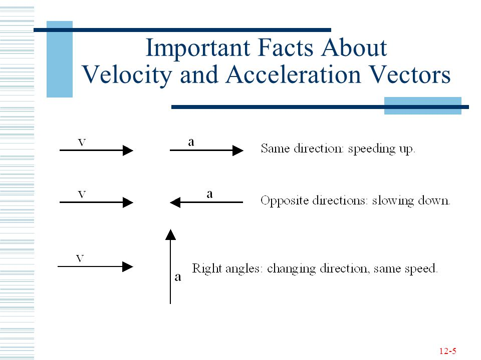 Important Facts About Velocity and Acceleration Vectors
