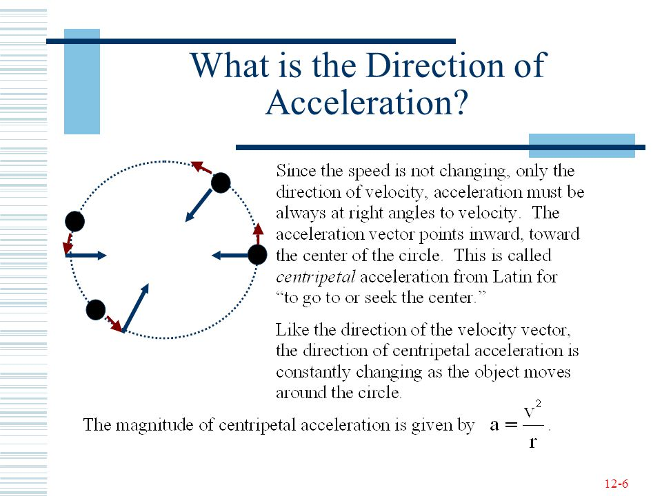 What is the Direction of Acceleration