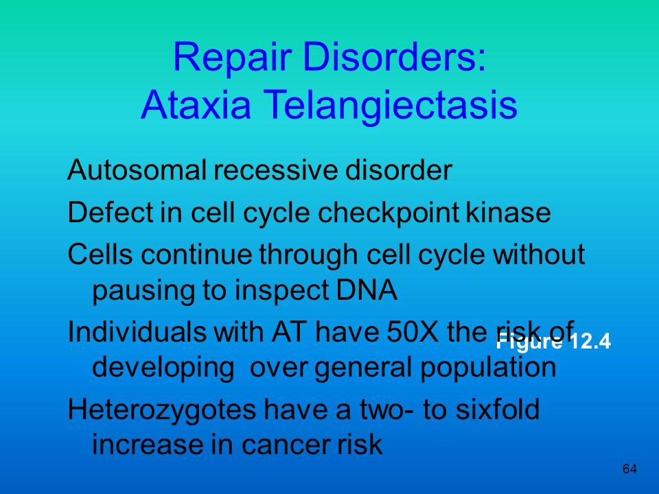Repair Disorders: Ataxia Telangiectasis
