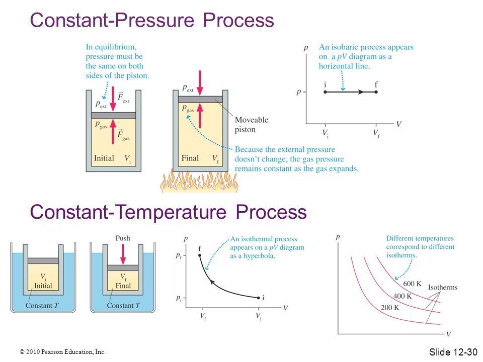 Constant-Pressure Process