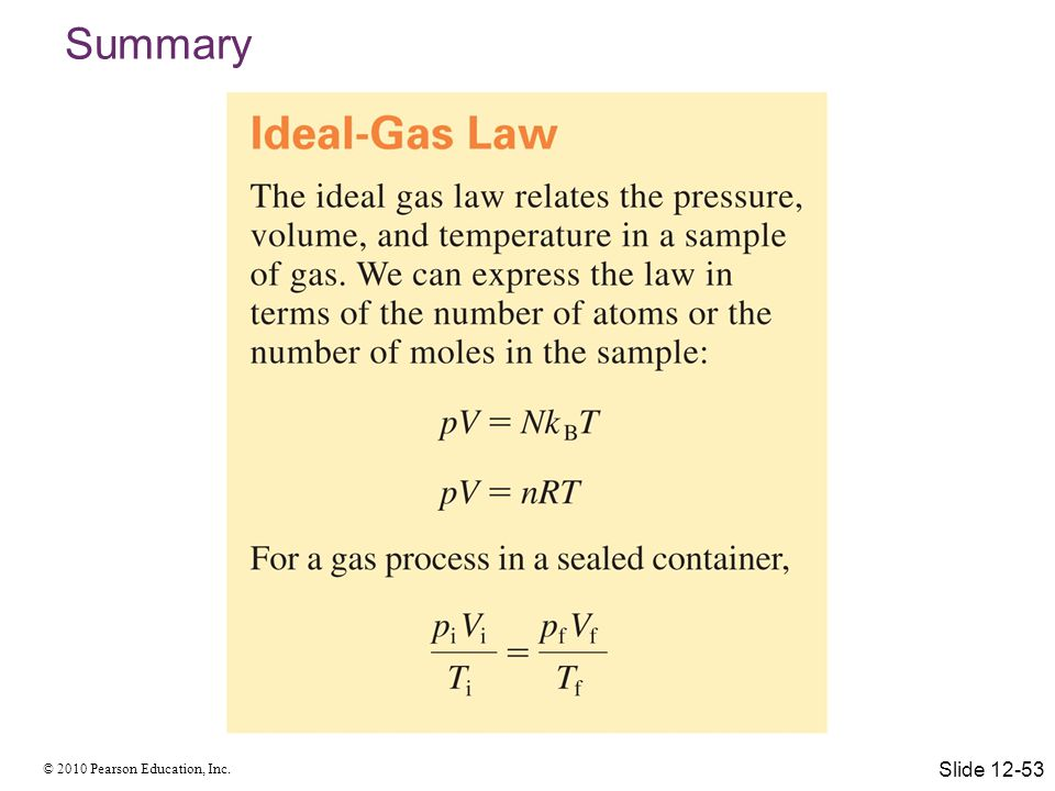 Summary Slide 12-53