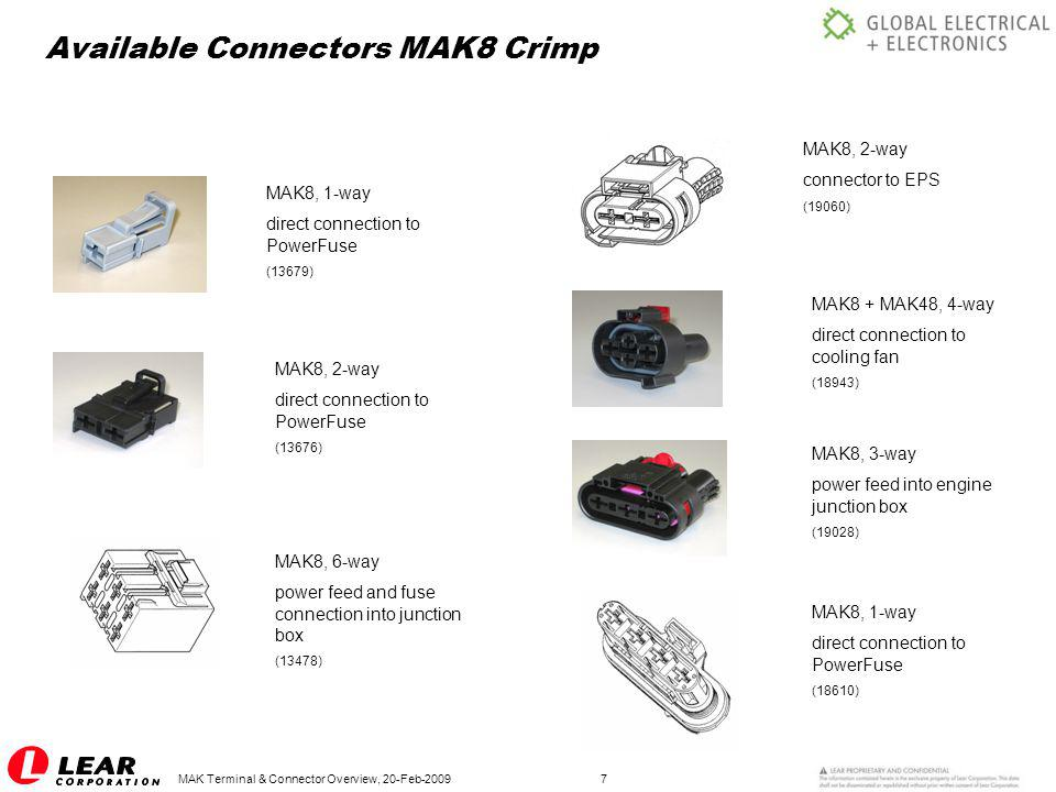 Available Connectors MAK8 Crimp