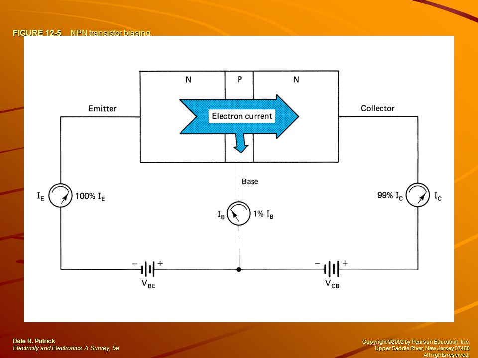 FIGURE 12-5 NPN transistor biasing.