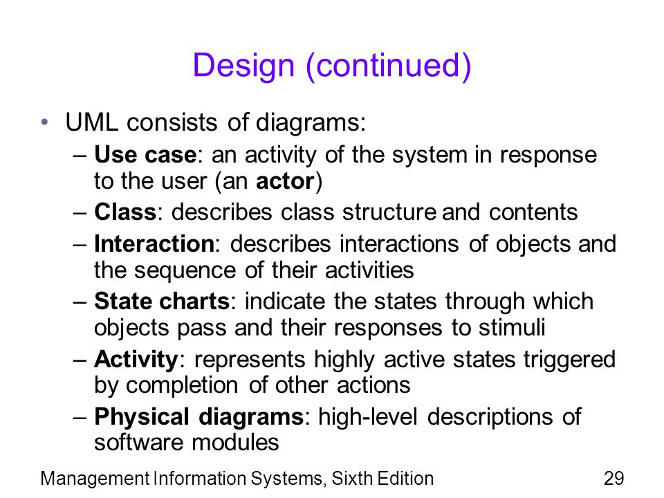 Design (continued) UML consists of diagrams: