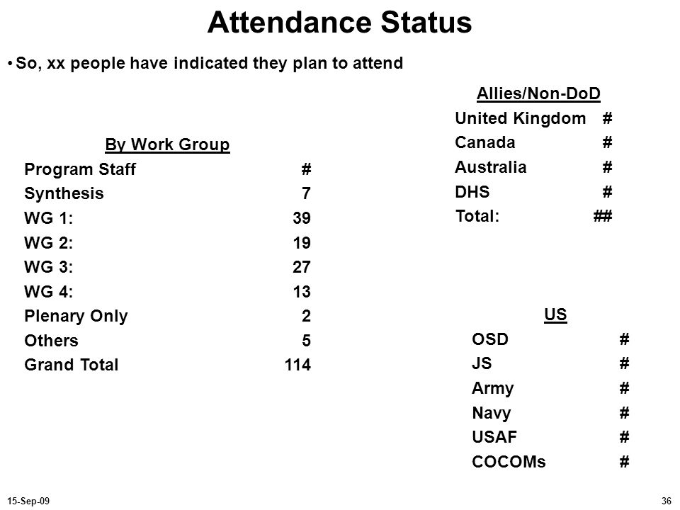 Attendance Status So, xx people have indicated they plan to attend