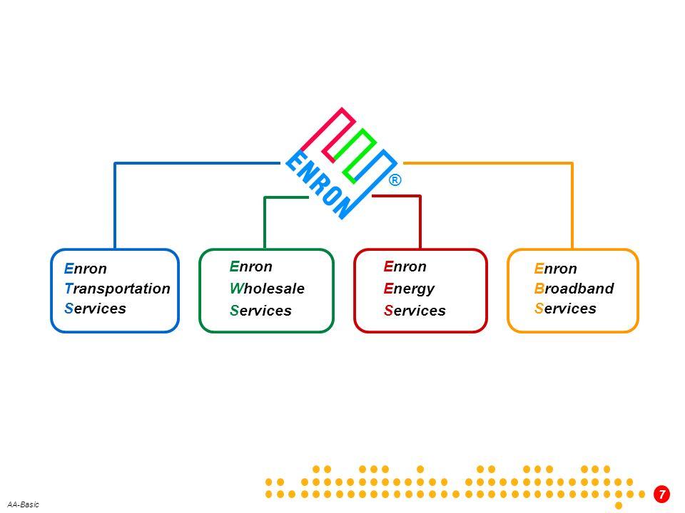 ® Enron Transportation Services Enron Wholesale Services Enron Energy