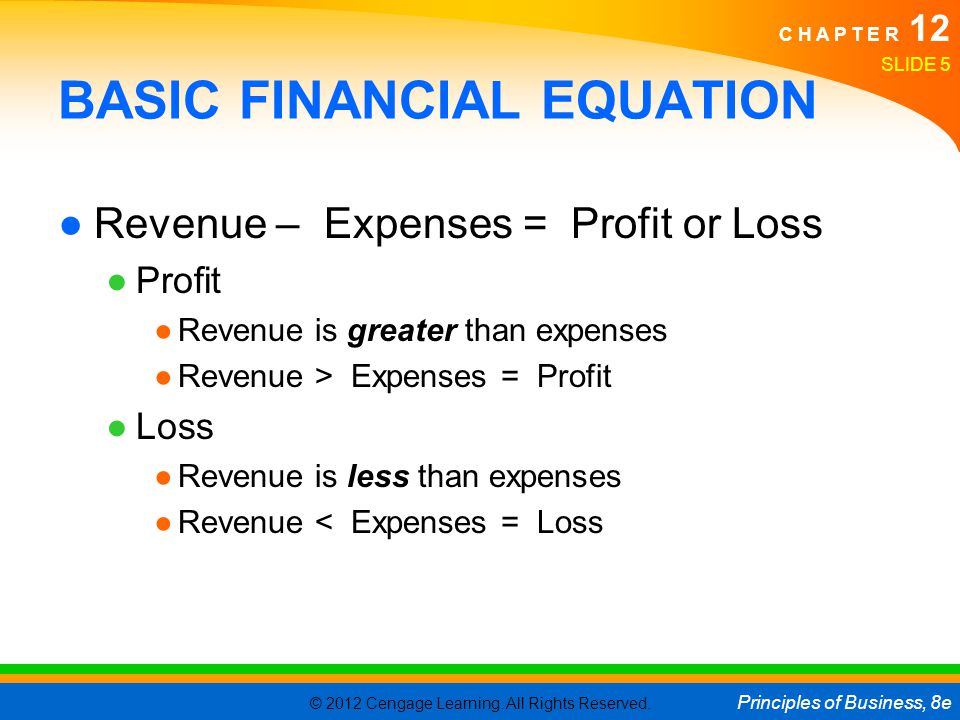 BASIC FINANCIAL EQUATION