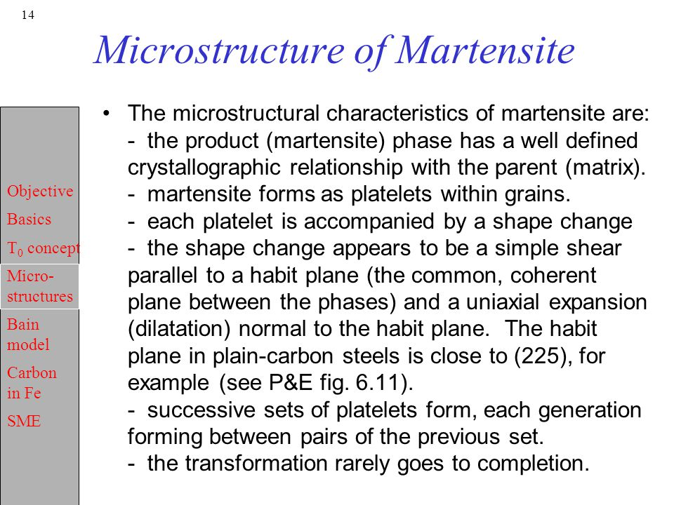 Microstructure of Martensite