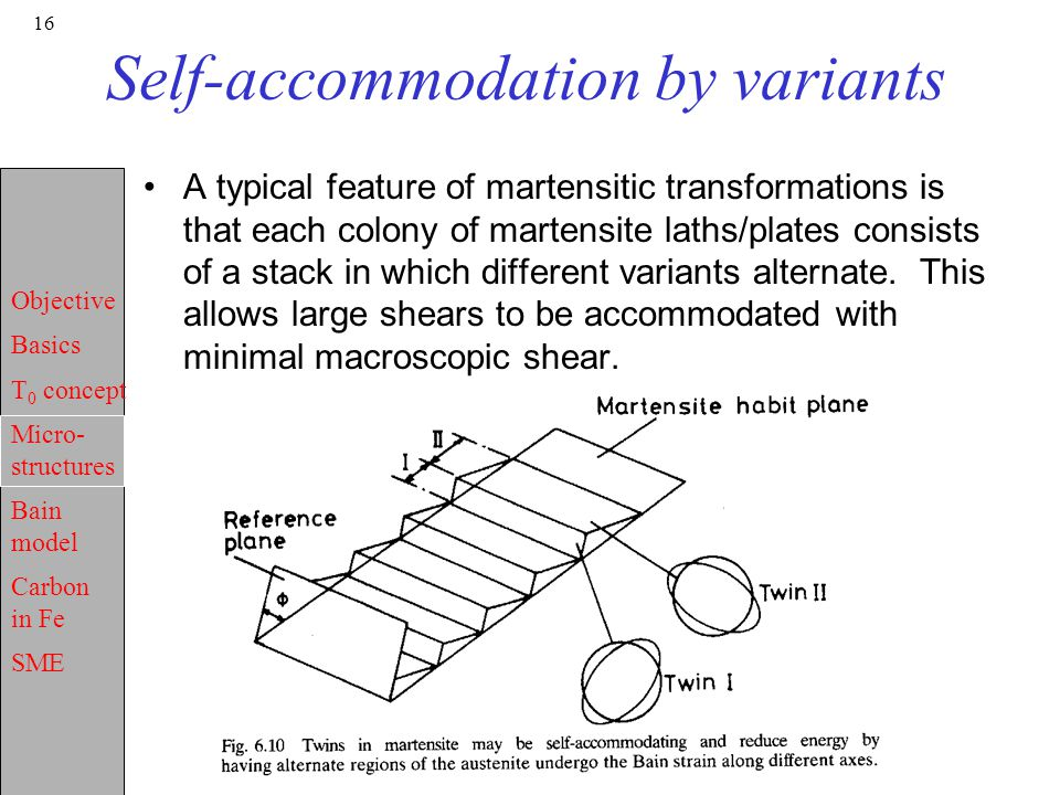 Self-accommodation by variants
