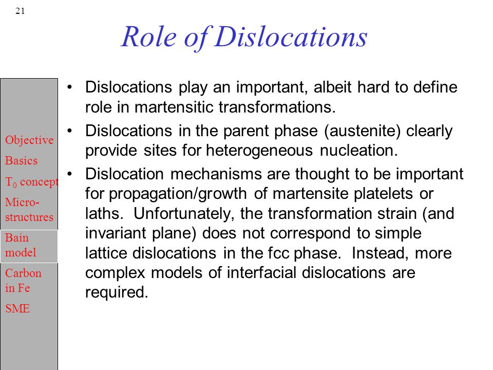 Role of Dislocations Dislocations play an important, albeit hard to define role in martensitic transformations.