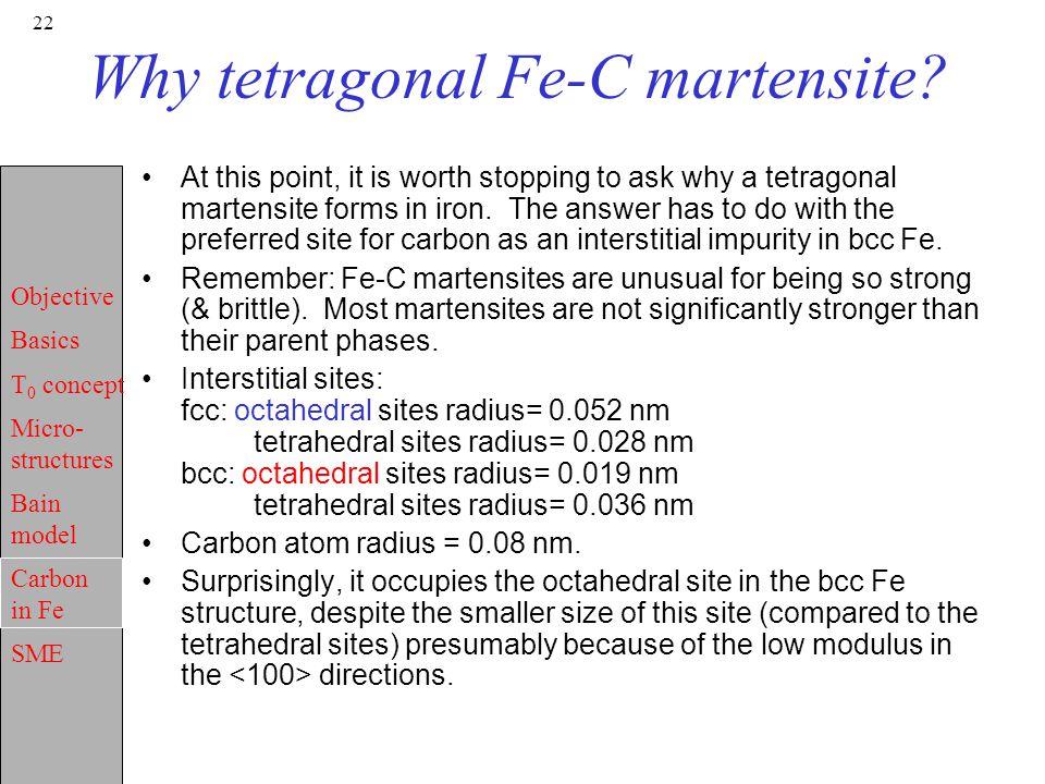 Why tetragonal Fe-C martensite