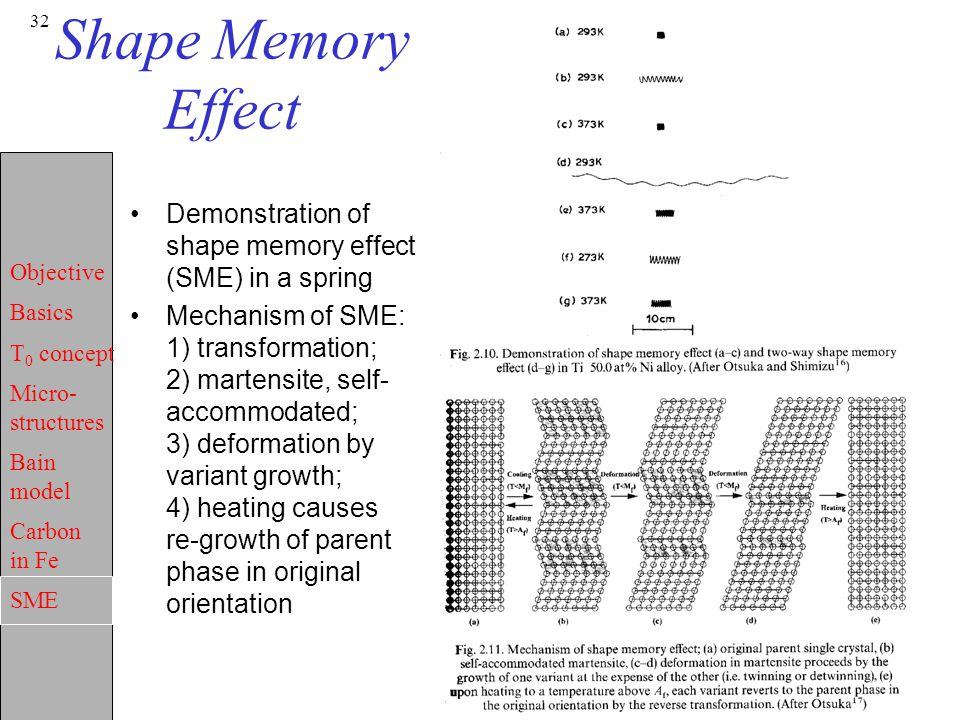 Shape Memory Effect Demonstration of shape memory effect (SME) in a spring.